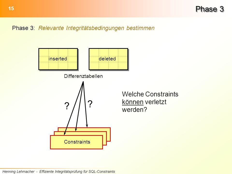 15 Henning Lehmacher - Effiziente Integritätsprüfung für SQL-Constraints Phase 3: Relevante Integritätsbedingungen bestimmen Phase 3 Constraints Differenztabellen inserteddeleted .