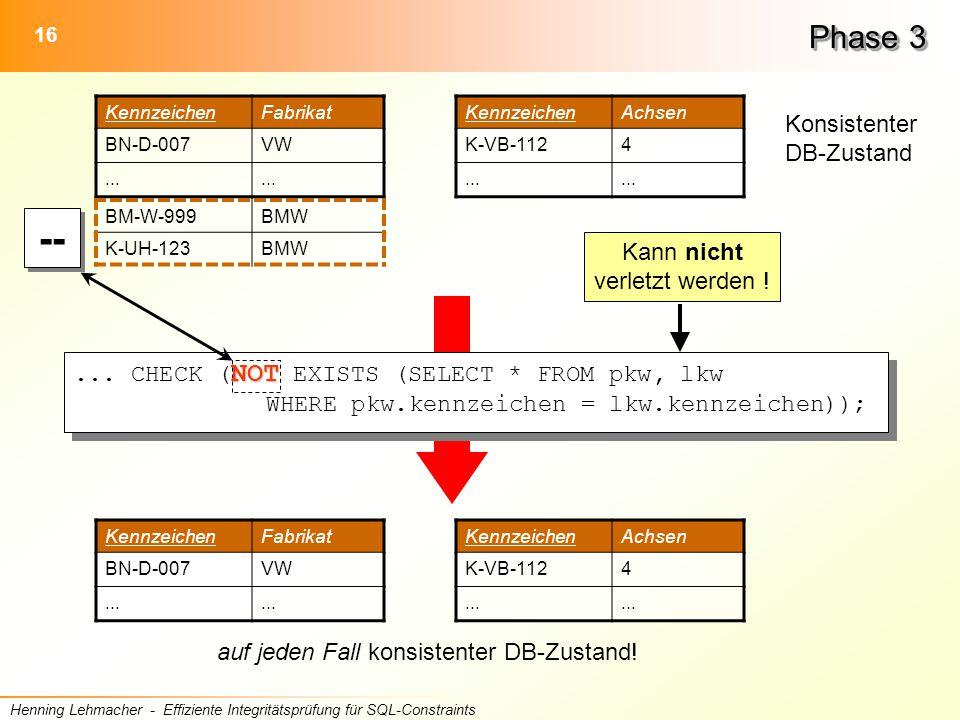 16 Henning Lehmacher - Effiziente Integritätsprüfung für SQL-Constraints Phase 3 KennzeichenFabrikat BN-D-007VW...
