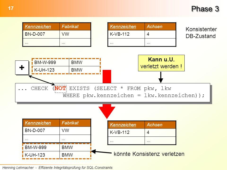 17 Henning Lehmacher - Effiziente Integritätsprüfung für SQL-Constraints Phase 3 KennzeichenFabrikat BN-D-007VW...
