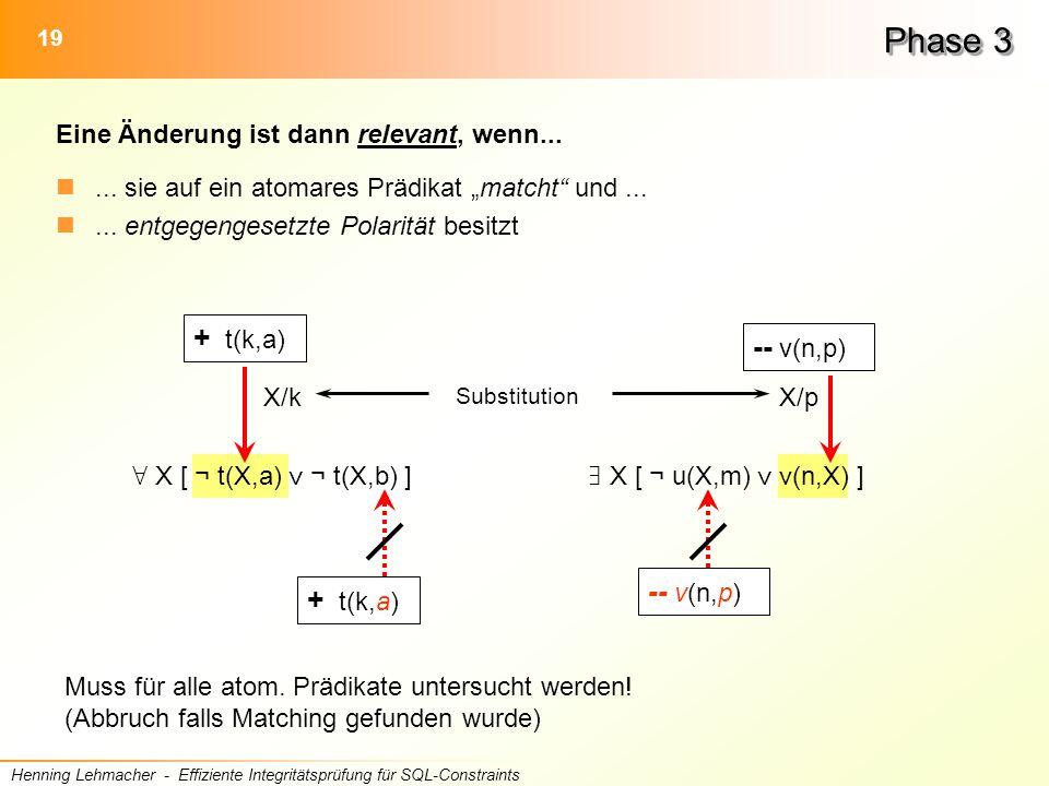 19 Henning Lehmacher - Effiziente Integritätsprüfung für SQL-Constraints Phase 3 Eine Änderung ist dann relevant, wenn......