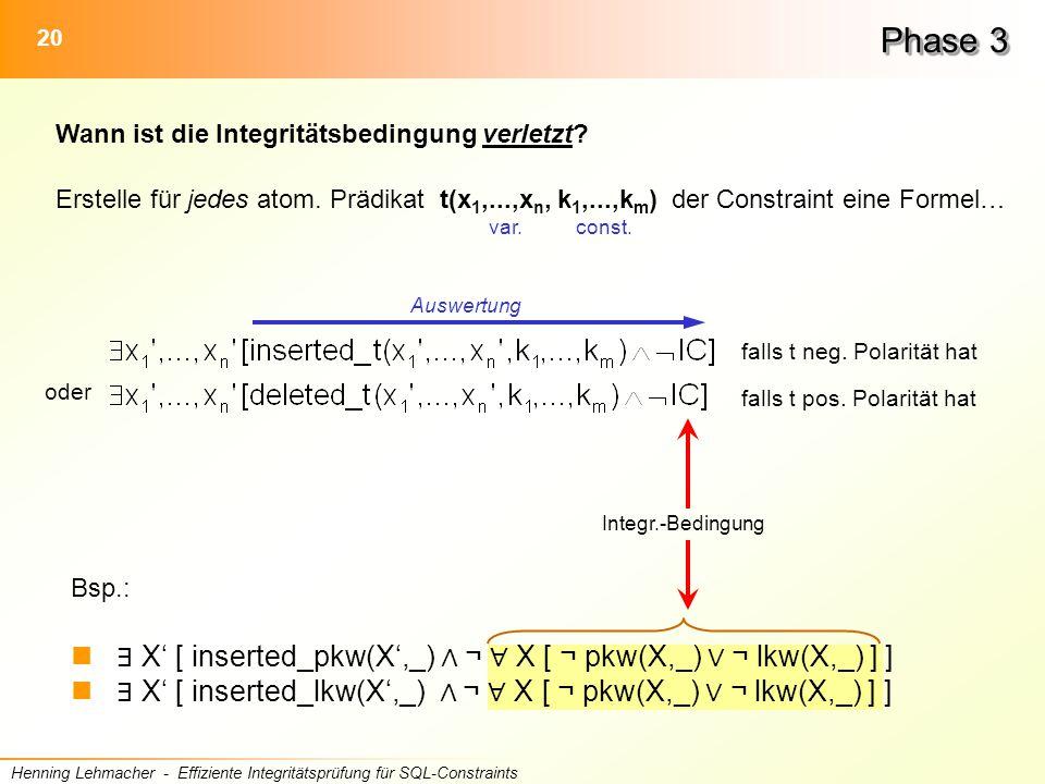 20 Henning Lehmacher - Effiziente Integritätsprüfung für SQL-Constraints Bsp.: ∃ X' [ inserted_pkw(X',_) ∧ ¬ ∀ X [ ¬ pkw(X,_) ∨ ¬ lkw(X,_) ] ] ∃ X' [ inserted_lkw(X',_) ∧ ¬ ∀ X [ ¬ pkw(X,_) ∨ ¬ lkw(X,_) ] ] Phase 3 Erstelle für jedes atom.