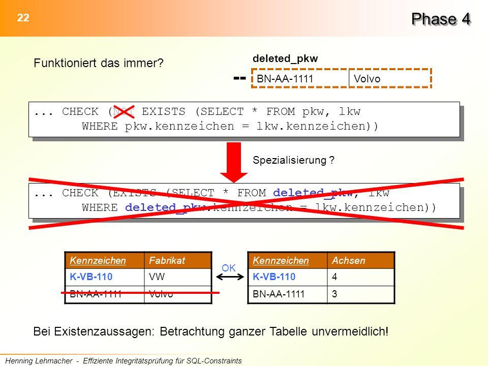 22 Henning Lehmacher - Effiziente Integritätsprüfung für SQL-Constraints Phase 4 Funktioniert das immer?...