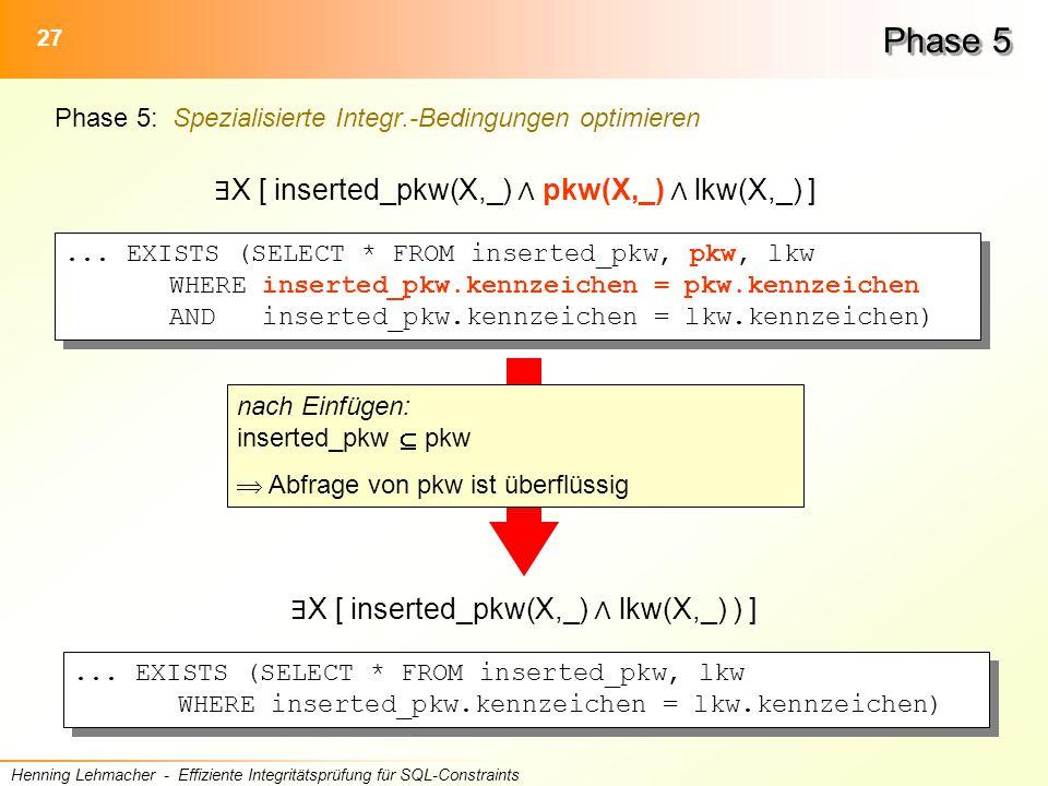 27 Henning Lehmacher - Effiziente Integritätsprüfung für SQL-Constraints Phase 5 ∃ X [ inserted_pkw(X,_) ∧ pkw(X,_) ∧ lkw(X,_) ]...