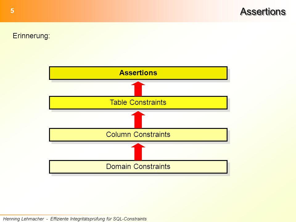 5 Henning Lehmacher - Effiziente Integritätsprüfung für SQL-ConstraintsAssertionsAssertions Assertions Table Constraints Column Constraints Domain Constraints Erinnerung:
