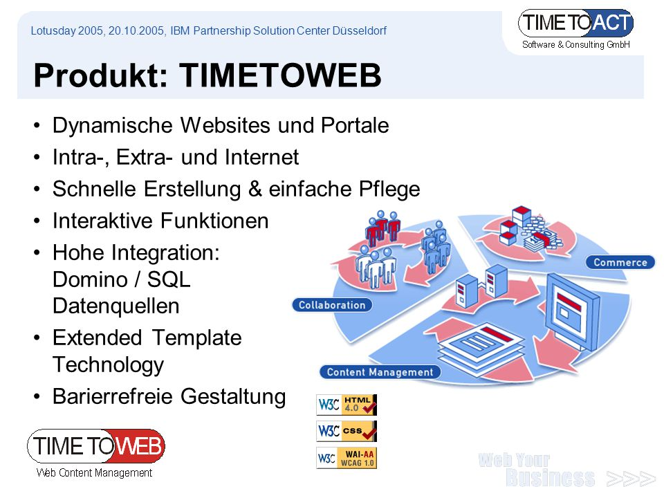 WWW.TIMETOACT.DE Produkt: TIMETOWEB Lotusday 2005, 20.10.2005, IBM Partnership Solution Center Düsseldorf Dynamische Websites und Portale Intra-, Extr