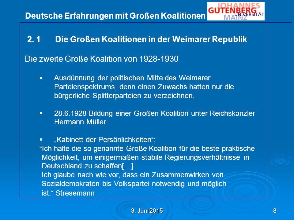 Deutsche Erfahrungen mit Großen Koalitionen 3.Juni 20153.