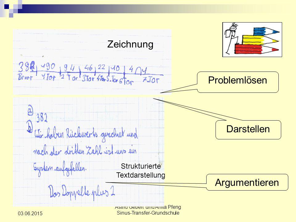 Astrid Gebert und Anita Pfeng Sinus-Transfer-Grundschule 03.06.2015 Zeichnung Strukturierte Textdarstellung Darstellen Argumentieren Problemlösen