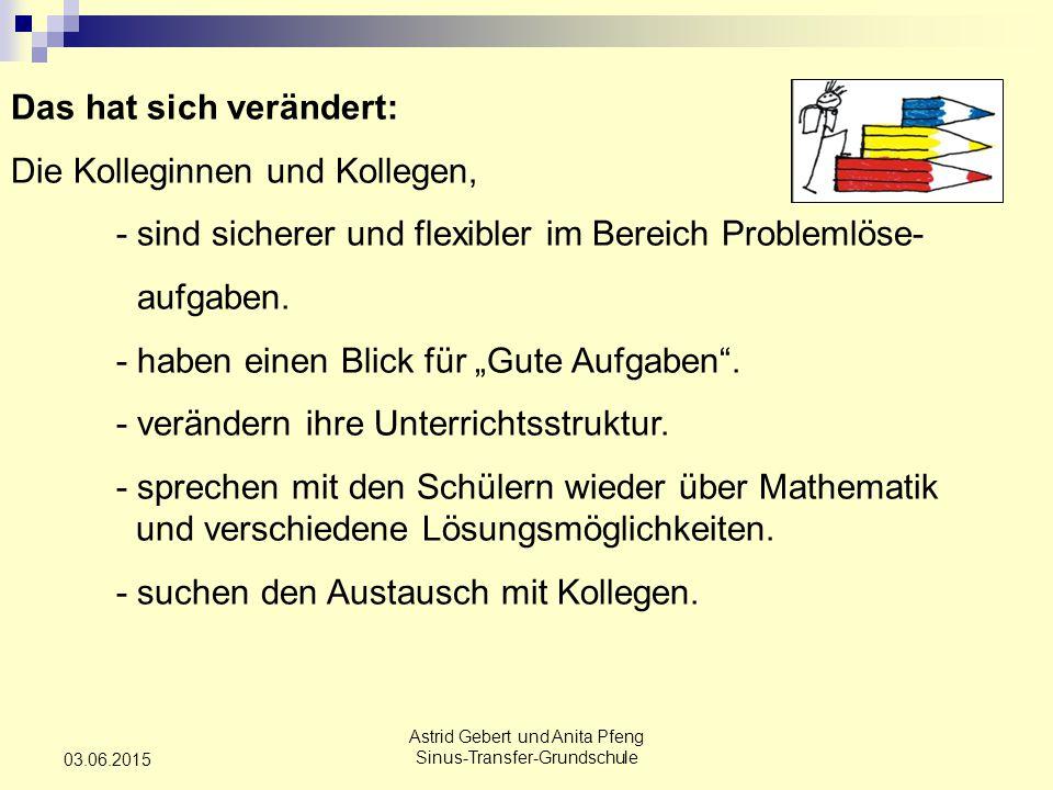 Astrid Gebert und Anita Pfeng Sinus-Transfer-Grundschule 03.06.2015 Das hat sich verändert: Die Kolleginnen und Kollegen, - sind sicherer und flexibler im Bereich Problemlöse- aufgaben.