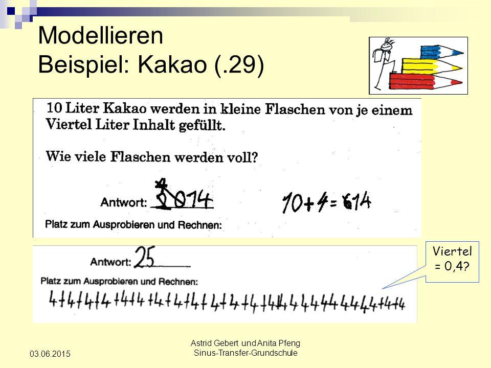 Astrid Gebert und Anita Pfeng Sinus-Transfer-Grundschule 03.06.2015 Modellieren Beispiel: Kakao (.29) Viertel = 0,4?