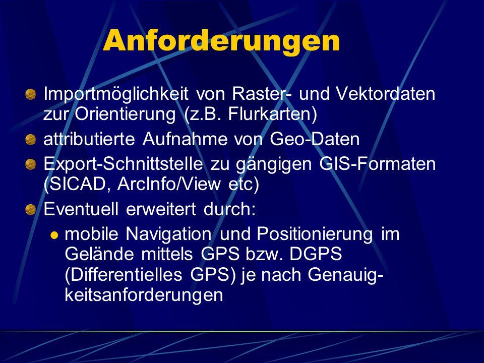 Anforderungen Importmöglichkeit von Raster- und Vektordaten zur Orientierung (z.B. Flurkarten) attributierte Aufnahme von Geo-Daten Export-Schnittstel