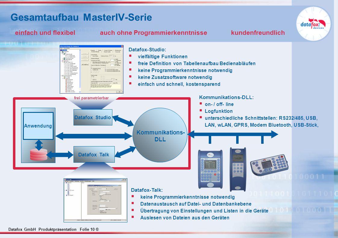 Datafox GmbH Produktpräsentation Folie 10 ® Gesamtaufbau MasterIV-Serie Datafox Talk Anwendung Kommunikations- DLL frei parametrierbar einfach und fle