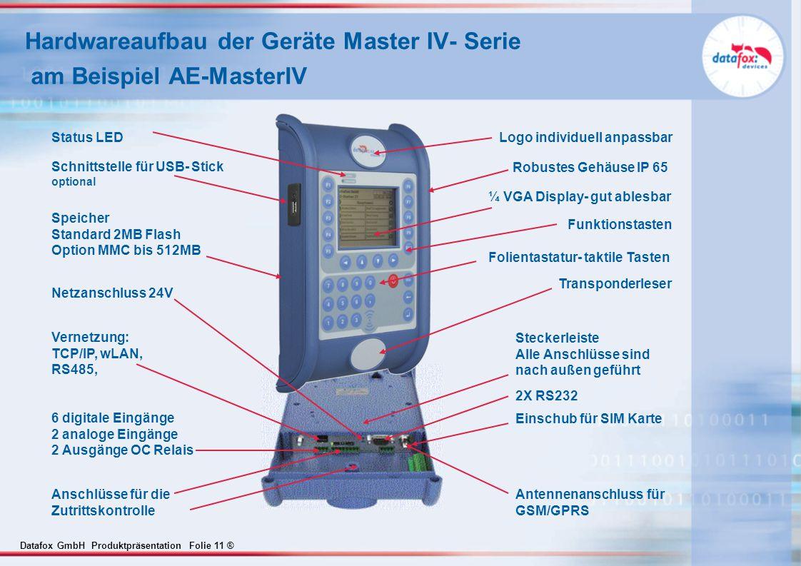 Datafox GmbH Produktpräsentation Folie 11 ® Hardwareaufbau der Geräte Master IV- Serie Robustes Gehäuse IP 65 Schnittstelle für USB- Stick optional am