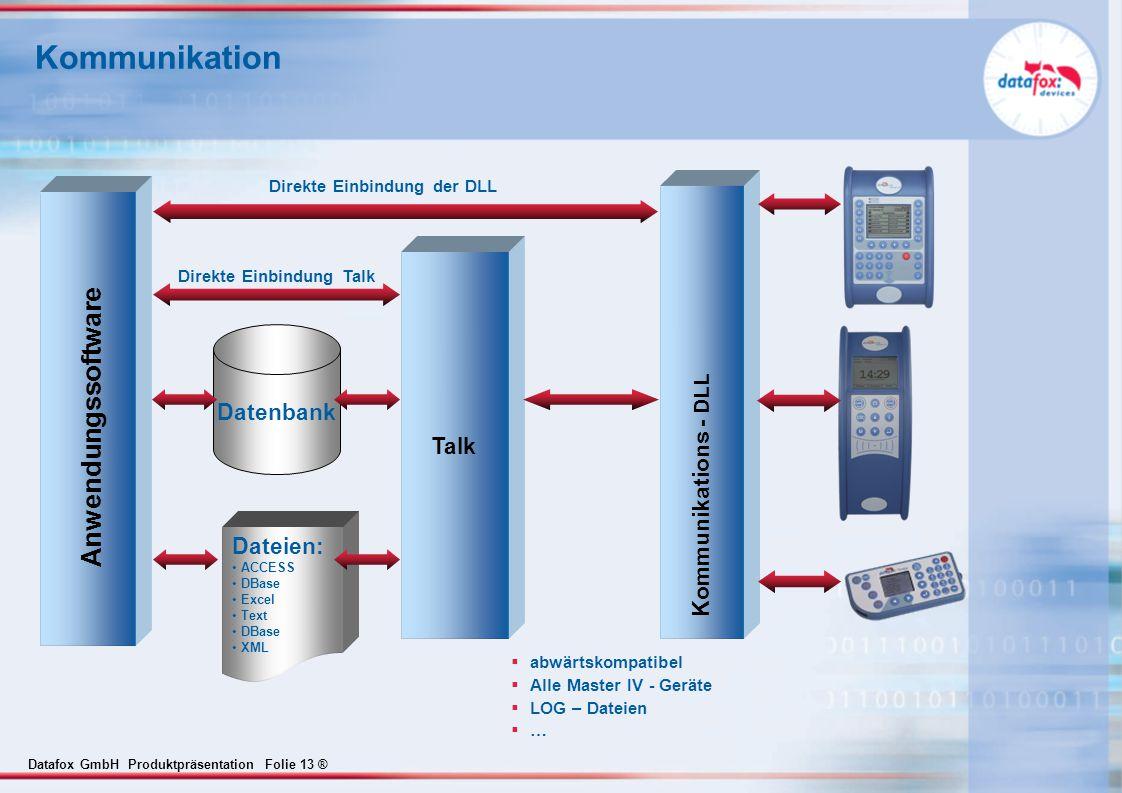 Datafox GmbH Produktpräsentation Folie 13 ® Kommunikation Anwendungssoftware Dateien: ACCESS DBase Excel Text DBase XML Datenbank Talk Kommunikations