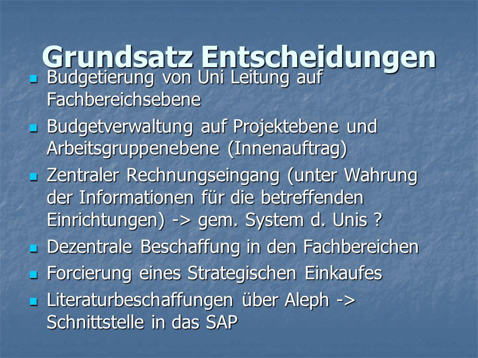 Grundsatz Entscheidungen Budgetierung von Uni Leitung auf Fachbereichsebene Budgetierung von Uni Leitung auf Fachbereichsebene Budgetverwaltung auf Pr
