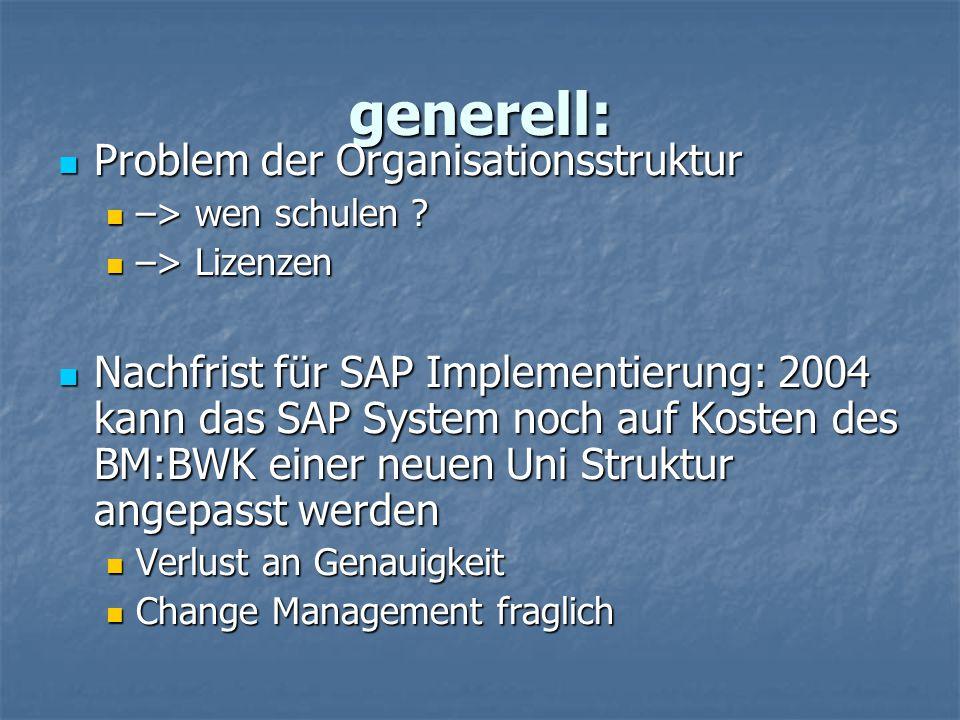 generell: Problem der Organisationsstruktur Problem der Organisationsstruktur –> wen schulen ? –> wen schulen ? –> Lizenzen –> Lizenzen Nachfrist für