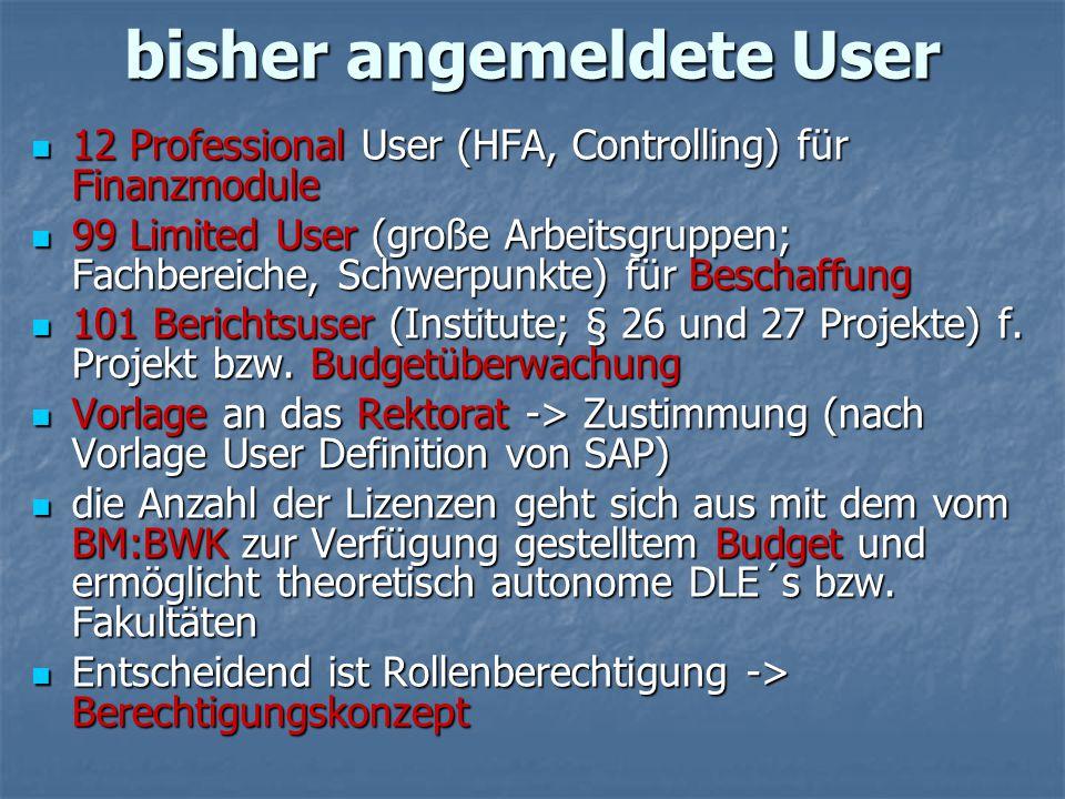 bisher angemeldete User 12 Professional User (HFA, Controlling) für Finanzmodule 12 Professional User (HFA, Controlling) für Finanzmodule 99 Limited U