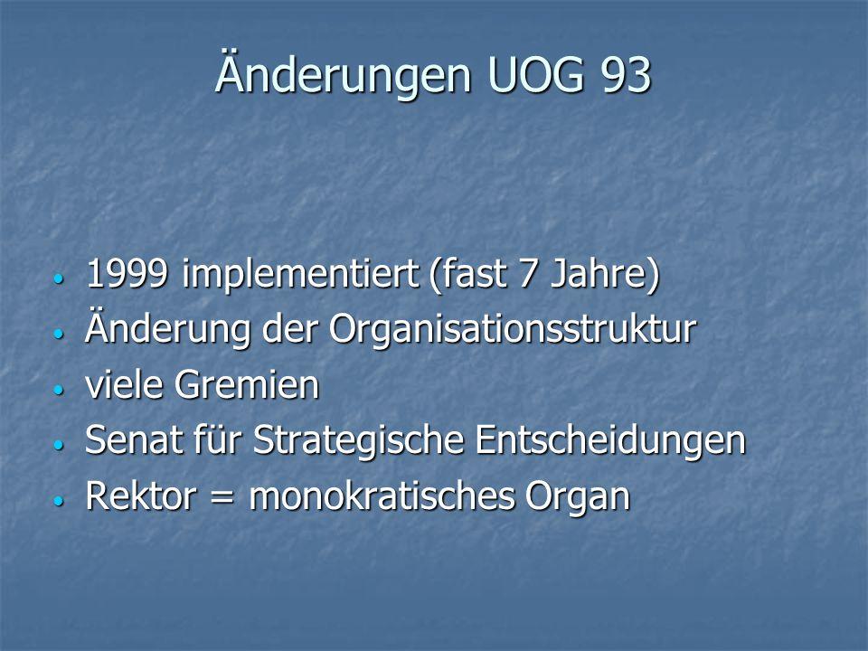 Änderungen UOG 93 1999 implementiert (fast 7 Jahre) 1999 implementiert (fast 7 Jahre) Änderung der Organisationsstruktur Änderung der Organisationsstr