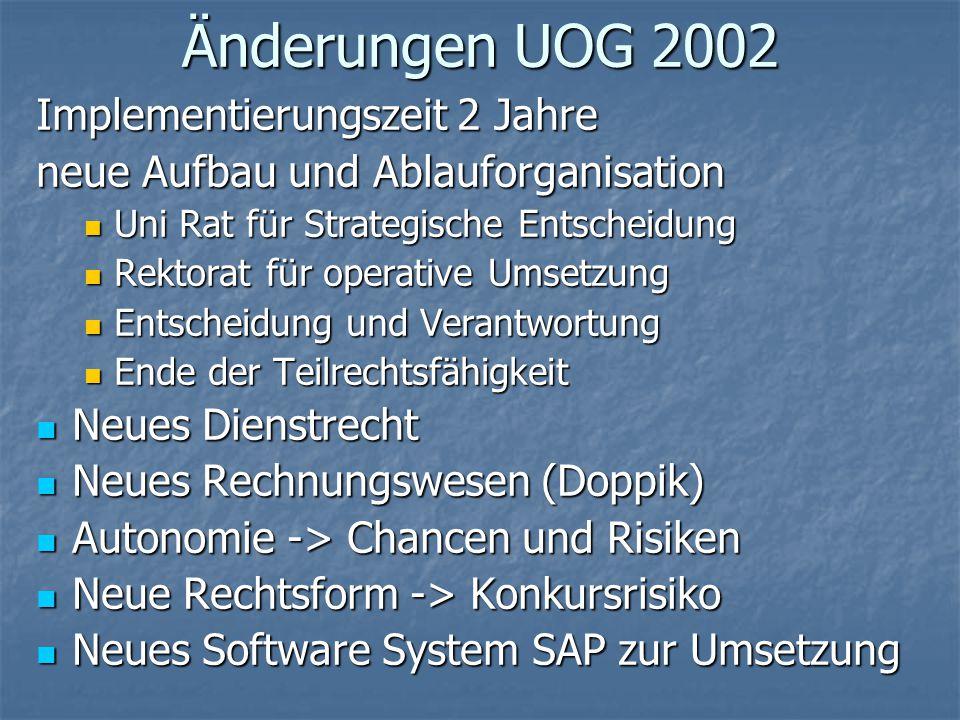 Änderungen UOG 2002 Implementierungszeit 2 Jahre neue Aufbau und Ablauforganisation Uni Rat für Strategische Entscheidung Uni Rat für Strategische Ent
