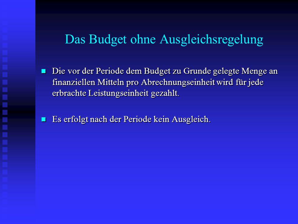 Das Budget ohne Ausgleichsregelung Die vor der Periode dem Budget zu Grunde gelegte Menge an finanziellen Mitteln pro Abrechnungseinheit wird für jede