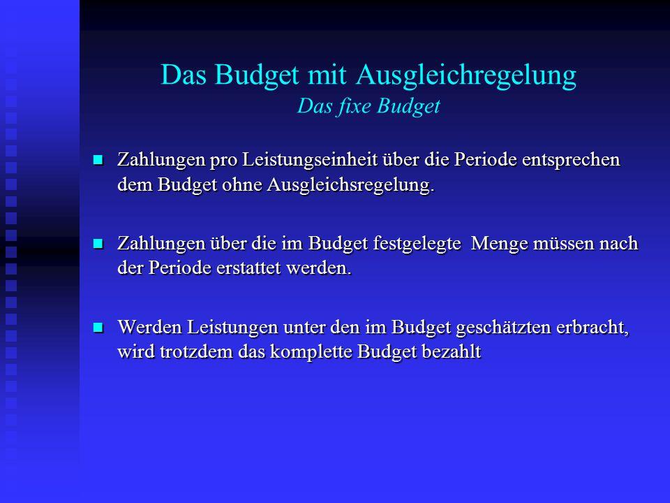Das Budget mit Ausgleichregelung Das fixe Budget Zahlungen pro Leistungseinheit über die Periode entsprechen dem Budget ohne Ausgleichsregelung. Zahlu