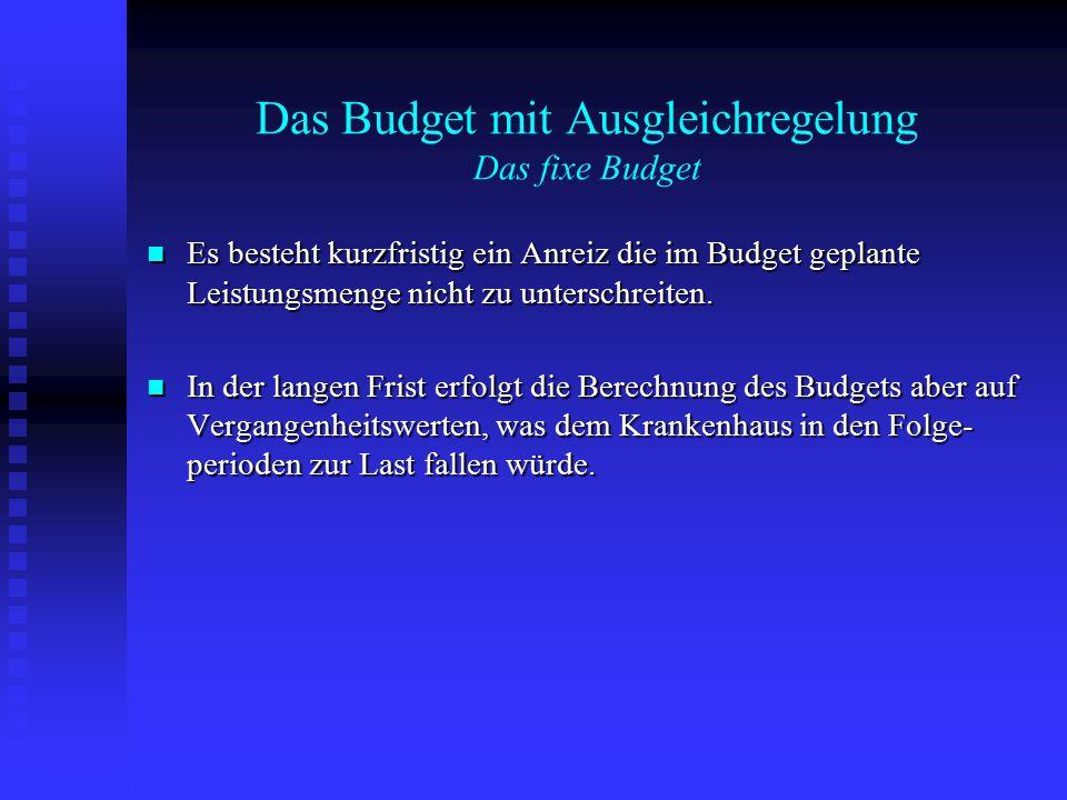 Es besteht kurzfristig ein Anreiz die im Budget geplante Leistungsmenge nicht zu unterschreiten. Es besteht kurzfristig ein Anreiz die im Budget gepla