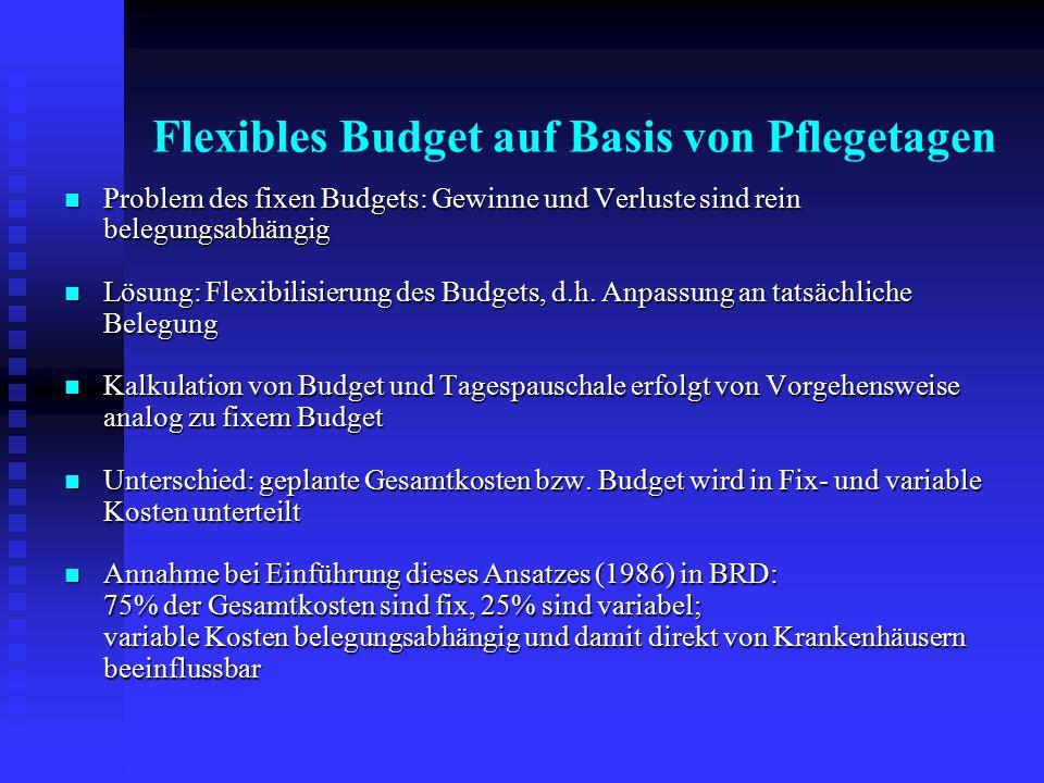 Flexibles Budget auf Basis von Pflegetagen Problem des fixen Budgets: Gewinne und Verluste sind rein belegungsabhängig Problem des fixen Budgets: Gewi