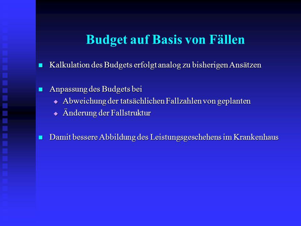 Budget auf Basis von Fällen Kalkulation des Budgets erfolgt analog zu bisherigen Ansätzen Kalkulation des Budgets erfolgt analog zu bisherigen Ansätze
