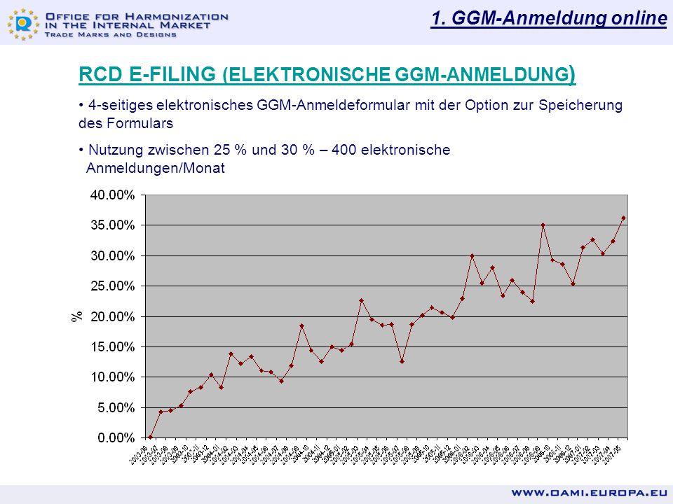 1. GGM-Anmeldung online RCD E-FILING (ELEKTRONISCHE GGM-ANMELDUNG ) 4-seitiges elektronisches GGM-Anmeldeformular mit der Option zur Speicherung des F