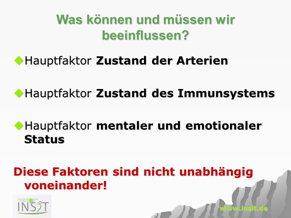 8 www.insit.de Was können und müssen wir beeinflussen?  Hauptfaktor Zustand der Arterien  Hauptfaktor Zustand des Immunsystems  Hauptfaktor mentale
