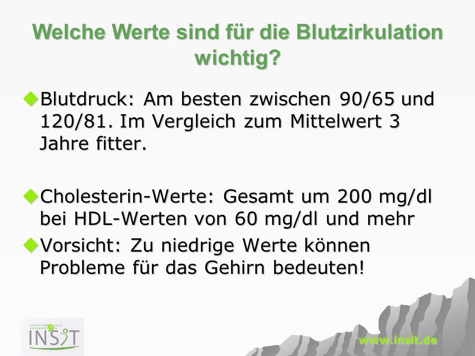 9 www.insit.de Welche Werte sind für die Blutzirkulation wichtig?  Blutdruck: Am besten zwischen 90/65 und 120/81. Im Vergleich zum Mittelwert 3 Jahr