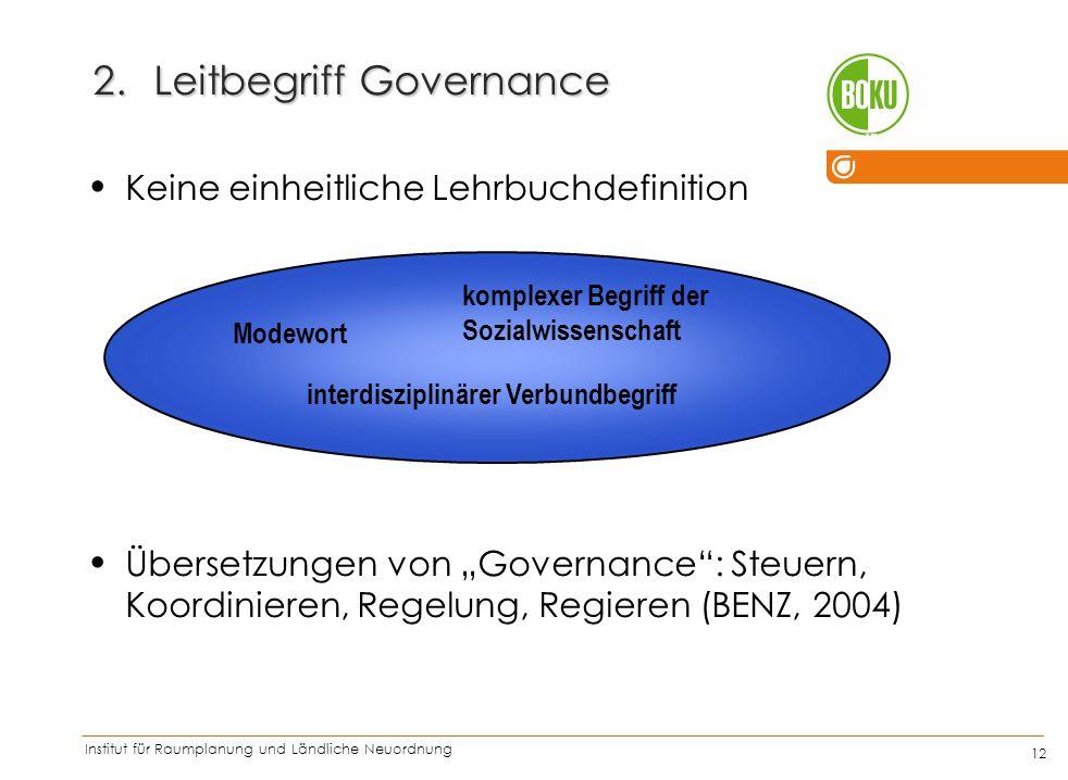 """Institut für Raumplanung und Ländliche Neuordnung IRUB 12 2.Leitbegriff Governance Keine einheitliche Lehrbuchdefinition Übersetzungen von """"Governance"""