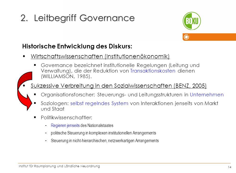 Institut für Raumplanung und Ländliche Neuordnung IRUB 14 2.Leitbegriff Governance Historische Entwicklung des Diskurs: Wirtschaftswissenschaften (Ins