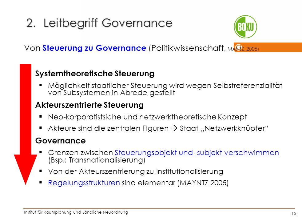 Institut für Raumplanung und Ländliche Neuordnung IRUB 15 2.Leitbegriff Governance Von Steuerung zu Governance (Politikwissenschaft, MANTZ, 2005) Syst