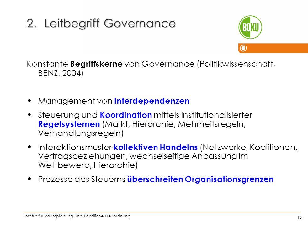 Institut für Raumplanung und Ländliche Neuordnung IRUB 16 Konstante Begriffskerne von Governance (Politikwissenschaft, BENZ, 2004) Management von Inte