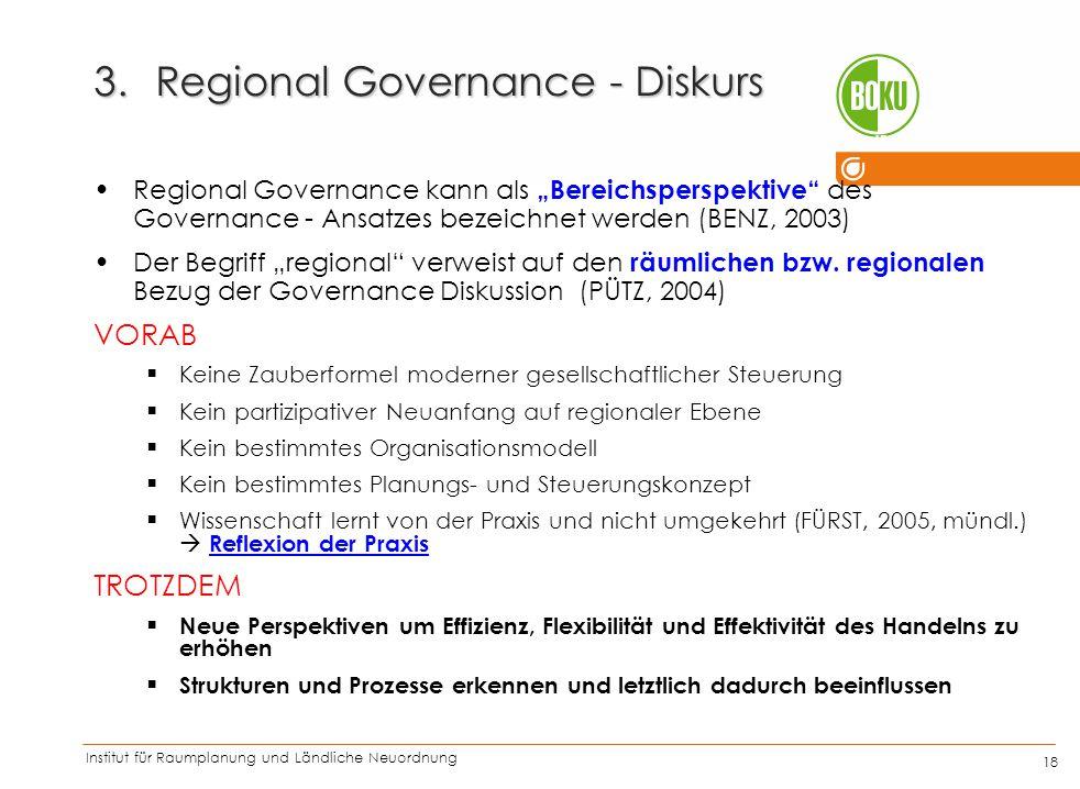 """Institut für Raumplanung und Ländliche Neuordnung IRUB 18 3.Regional Governance - Diskurs Regional Governance kann als """"Bereichsperspektive"""" des Gover"""