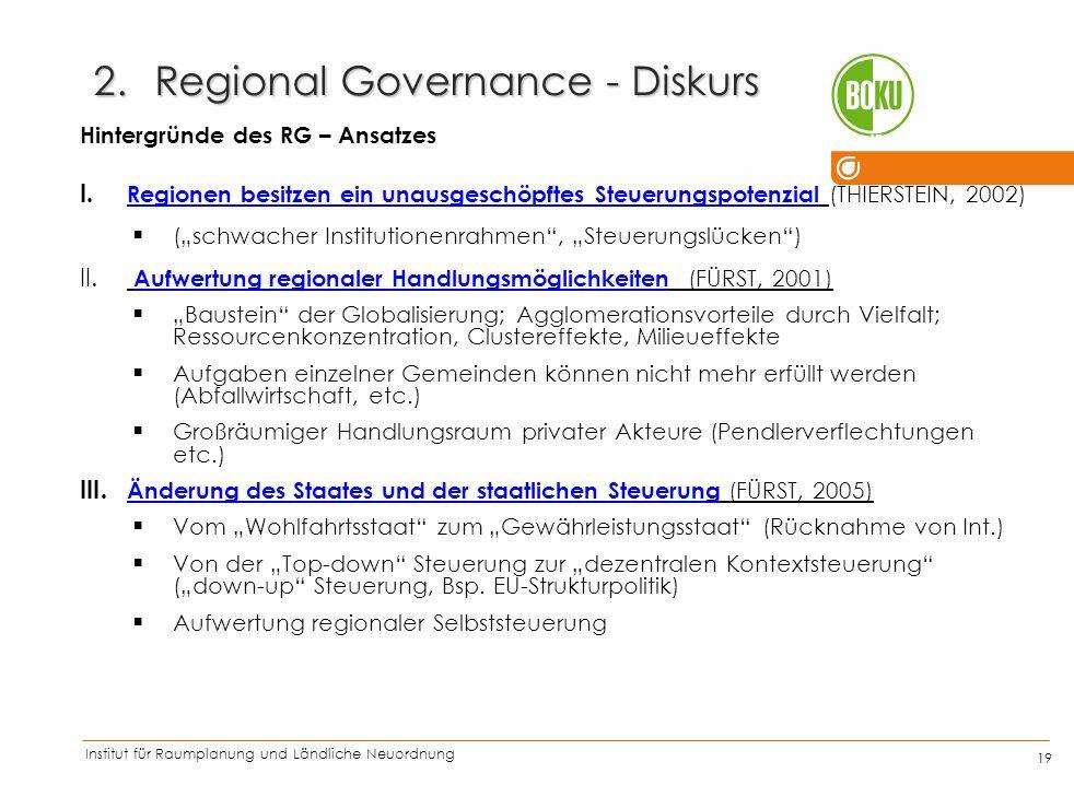 Institut für Raumplanung und Ländliche Neuordnung IRUB 19 2.Regional Governance - Diskurs Hintergründe des RG – Ansatzes I. Regionen besitzen ein unau