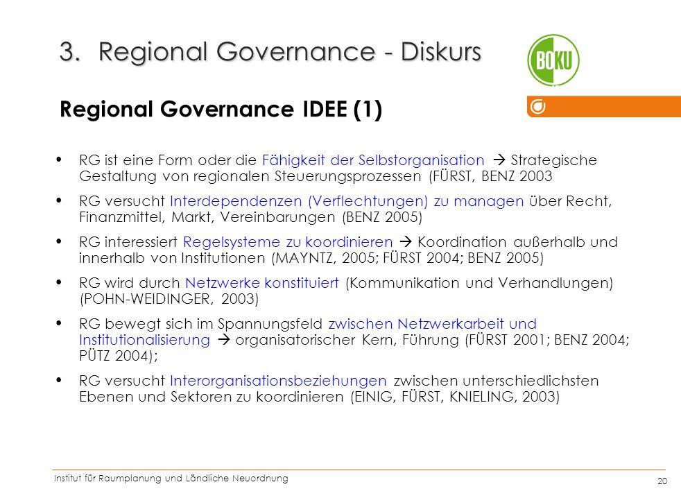 Institut für Raumplanung und Ländliche Neuordnung IRUB 20 3.Regional Governance - Diskurs Regional Governance IDEE (1) RG ist eine Form oder die Fähig