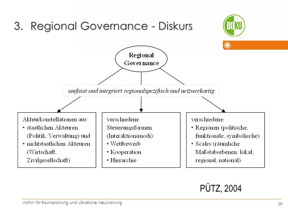 Institut für Raumplanung und Ländliche Neuordnung IRUB 25 3.Regional Governance - Diskurs PÜTZ, 2004