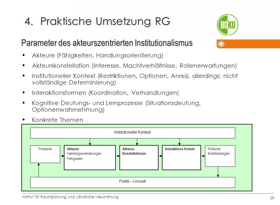 Institut für Raumplanung und Ländliche Neuordnung IRUB 29 Probleme Akteurs - Konstellationen Akteure Handlungsorientierungen Fähigkeiten Politische En