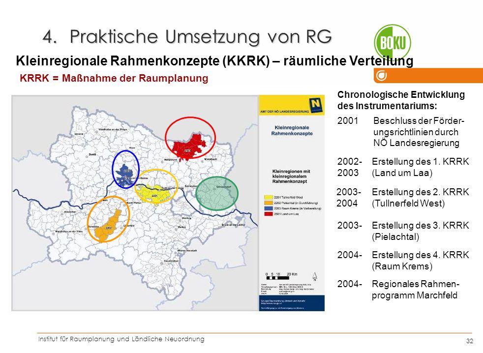 Institut für Raumplanung und Ländliche Neuordnung IRUB 32 4.Praktische Umsetzung von RG BEISPIEL Kleinregionale Rahmenkonzepte (KKRK) – räumliche Vert