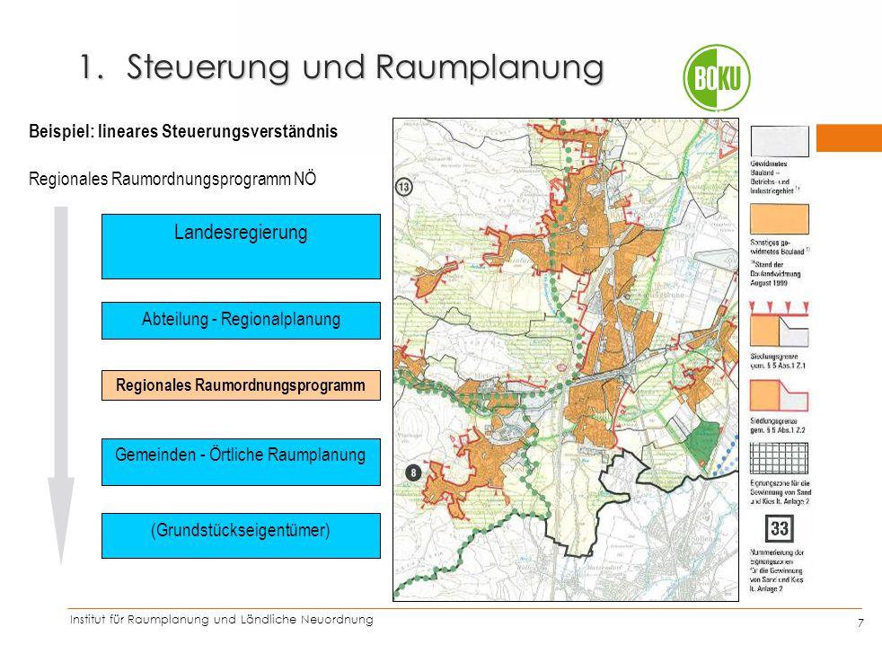 Institut für Raumplanung und Ländliche Neuordnung IRUB 7 1.Steuerung und Raumplanung Regionales Raumordnungsprogramm Gemeinden - Örtliche Raumplanung