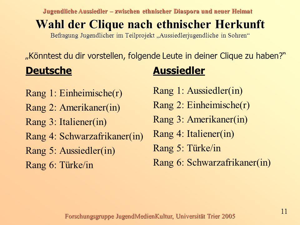 Jugendliche Aussiedler – zwischen ethnischer Diaspora und neuer Heimat 11 Forschungsgruppe JugendMedienKultur, Universität Trier 2005 Rang 1: Einheimi