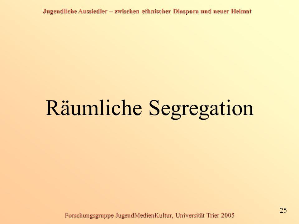 Jugendliche Aussiedler – zwischen ethnischer Diaspora und neuer Heimat 25 Forschungsgruppe JugendMedienKultur, Universität Trier 2005 Räumliche Segregation