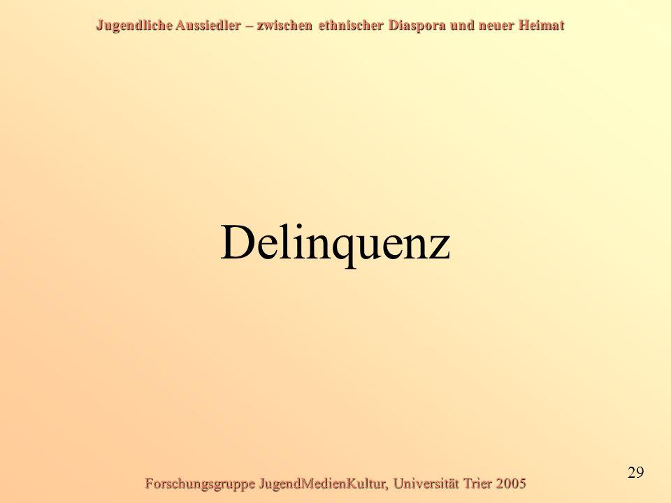Jugendliche Aussiedler – zwischen ethnischer Diaspora und neuer Heimat 29 Forschungsgruppe JugendMedienKultur, Universität Trier 2005 Delinquenz