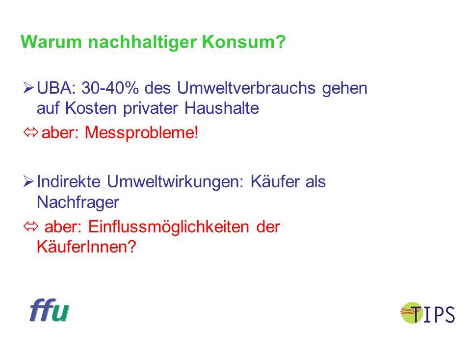 Warum nachhaltiger Konsum?  UBA: 30-40% des Umweltverbrauchs gehen auf Kosten privater Haushalte  aber: Messprobleme!  Indirekte Umweltwirkungen: K