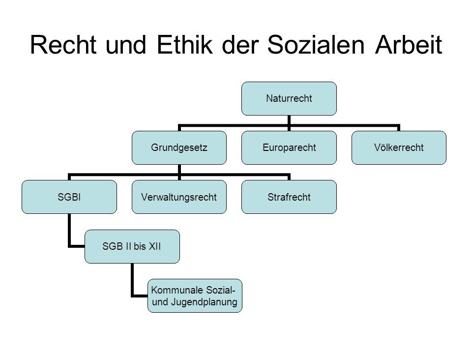 Recht und Ethik der Sozialen Arbeit Naturrecht Grundgesetz SGBI SGB II bis XII Kommunale Sozial- und Jugendplanung VerwaltungsrechtStrafrecht Europare
