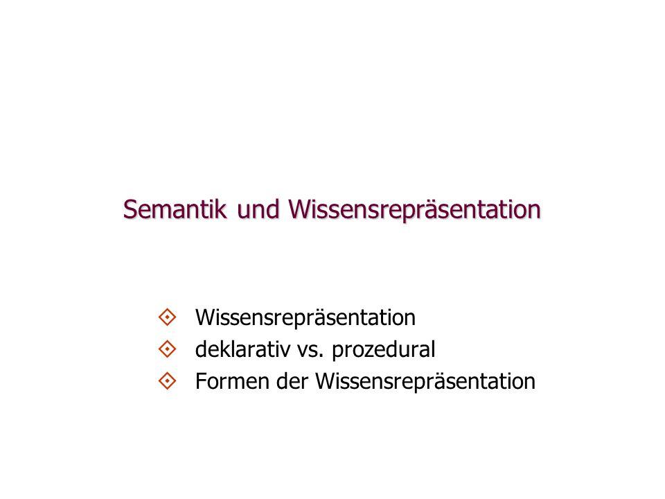 Semantik und Wissensrepräsentation   Wissensrepräsentation   deklarativ vs. prozedural   Formen der Wissensrepräsentation