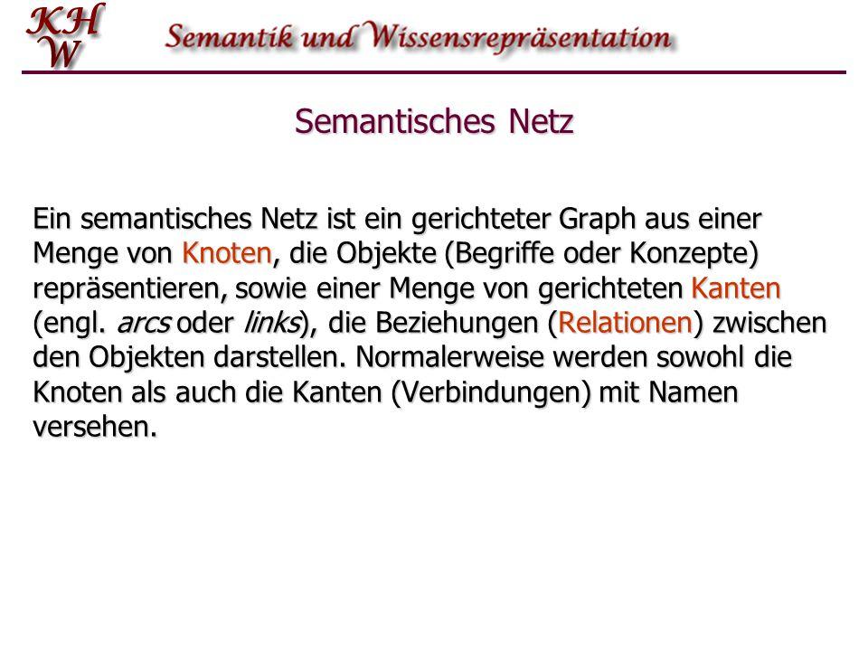 Semantisches Netz Ein semantisches Netz ist ein gerichteter Graph aus einer Menge von Knoten, die Objekte (Begriffe oder Konzepte) repräsentieren, sow