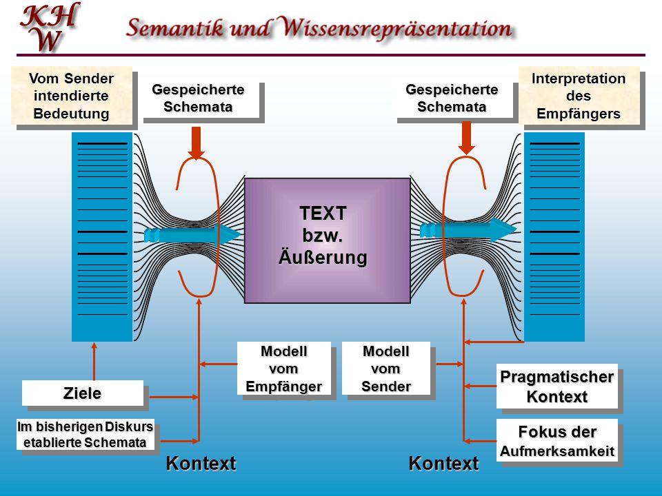 Wissensrepräsentation Wissensrepräsentation kann als die symbolische Darstellung von Wissen über einen Gegenstandsbereich definiert werden.
