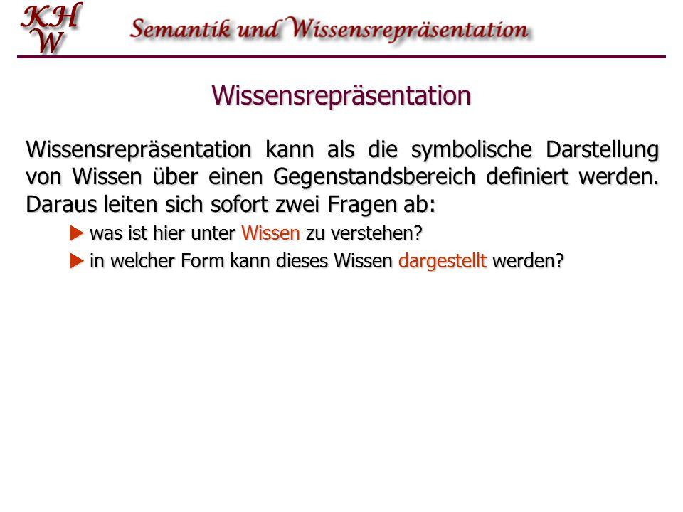 Prädikatenlogik: Parsing als Deduktion Definition 2.